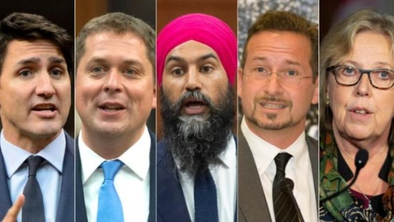 Where the parties stand on issues that matter most to Quebecers