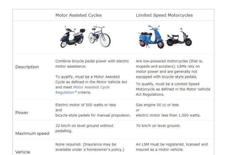 icbc-categories-for-e-bikes.jpg