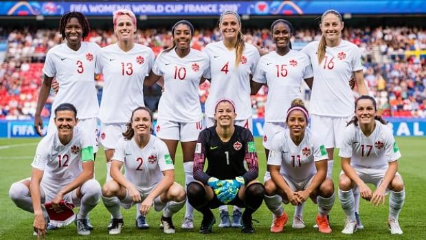 Canadian women's soccer team gets favourable draw for Olympic qualifier