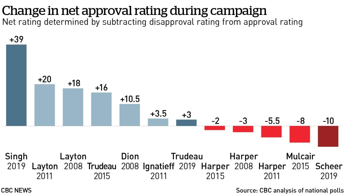 leader-net-approval-ratings.jpg