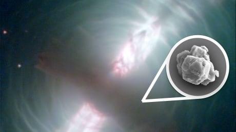 Dust origin