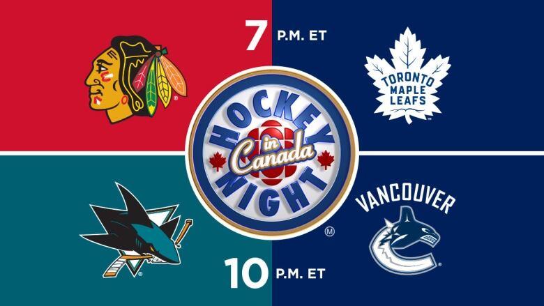 leafs canucks reddit maple stream cbc nhl hockey canada night scores toronto stay streams