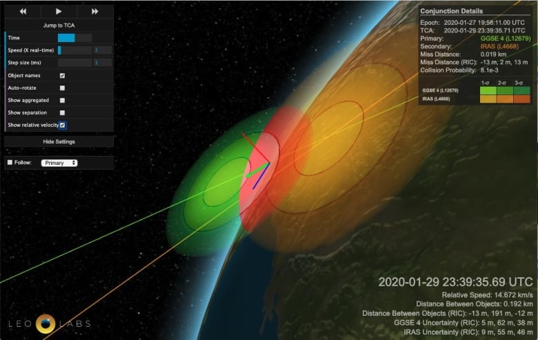 Old Satellites Will Almost Collide Over Pittsburgh Tonight