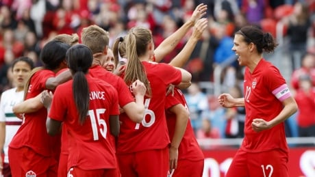 SOC CONCACAF Canada 20200128