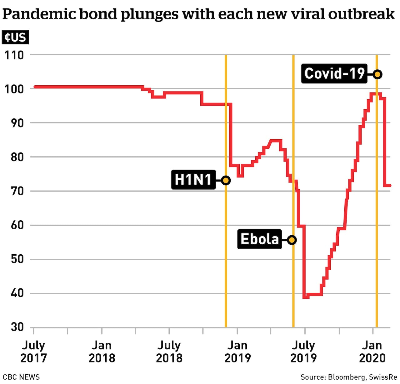 Coronavirus: Watch Out for March 23, 2020