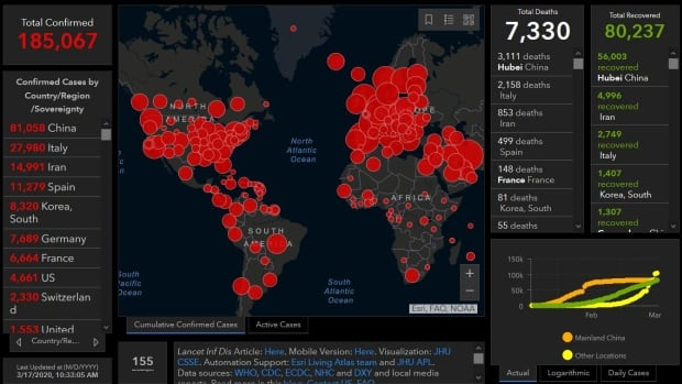 The data-driven pandemic: Information sharing with COVID ...
