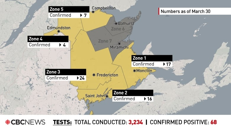 N B Covid 19 Roundup Community Transmission Now Confirmed In Province Cbc News