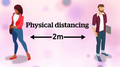 How to physical distance in tricky situations