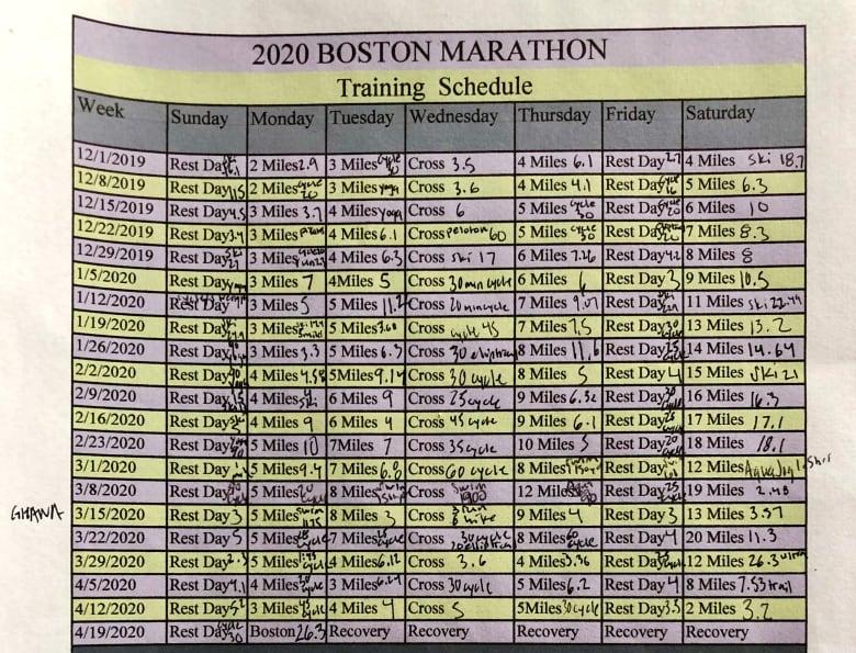 Oh no, I spelled it wrong: Nurse runs solo marathon in shape of Boston Strog | CBC Radio 3