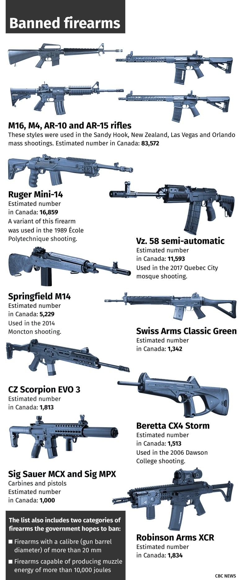 newly-banned-firearms-in-canada.jpg
