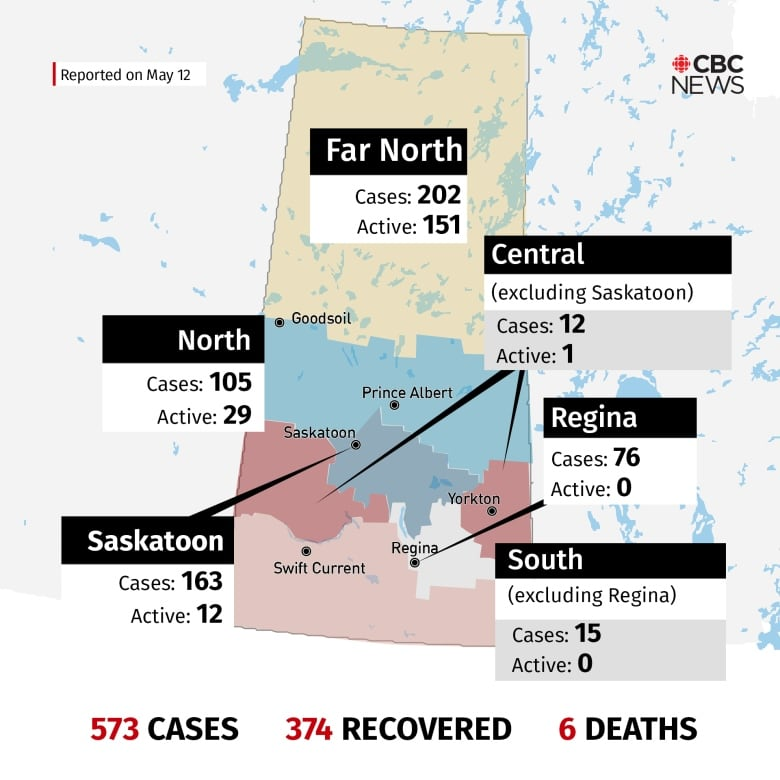 Five new cases in the far north