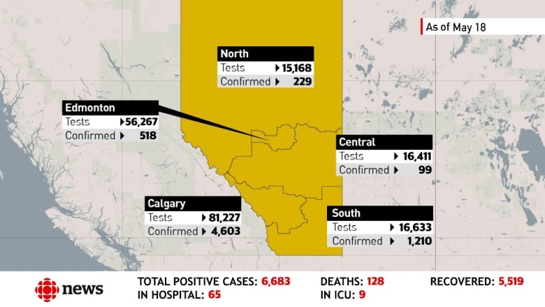 What You Need To Know About Covid 19 In Alberta On Tuesday May 19 Cbc News
