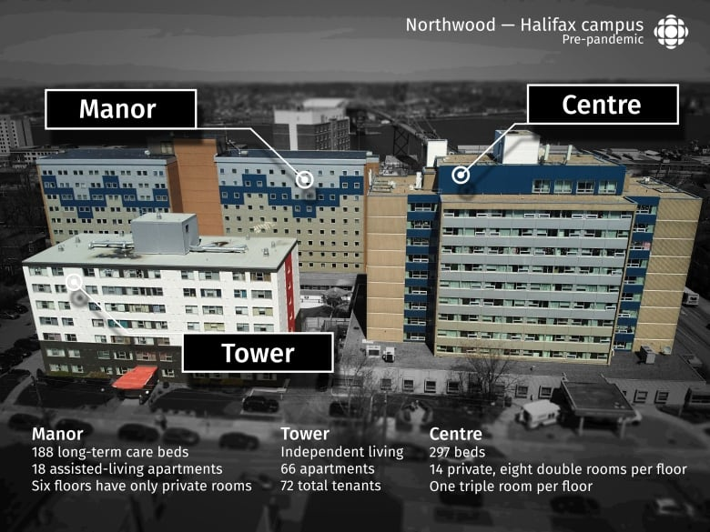 Inside the Halifax high-rise at the centre of a Canadian COVID-19 tragedy
