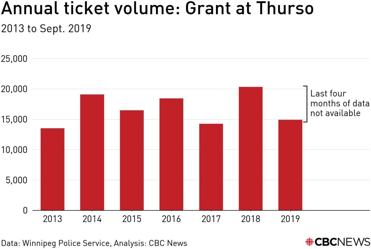 https://i.cbc.ca/1.5616374.1592435970!/fileImage/httpImage/image.jpg_gen/derivatives/original_1180/annual-tickets-grant-thurso.jpg