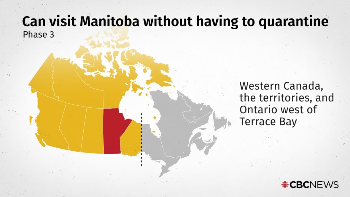 https://i.cbc.ca/1.5616469.1592426907!/fileImage/httpImage/image.jpg_gen/derivatives/original_1180/what-provinces-can-visit-manitoba-without-having-to-quarantine-phase-3-reopening.jpg