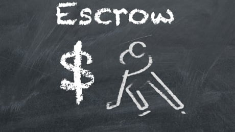 NHL's escrow, explained (in plain English)