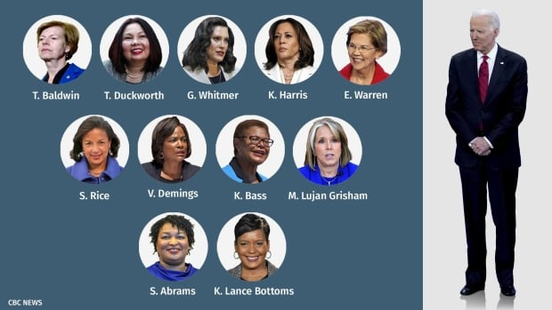 Joe Biden nears his pick for a running mate: Here are some U.S. vice-presidential candidates | CBC News
