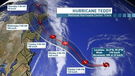 Hurricane Teddy