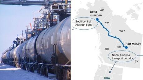 Alberta Alaska Rail Map