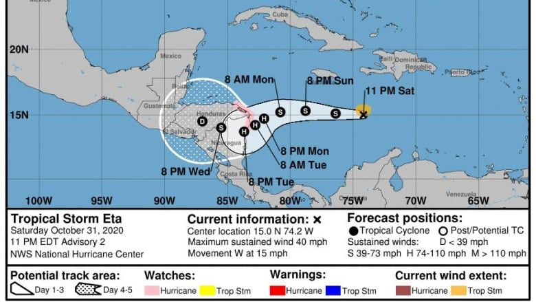 Tropical depression forms in Caribbean; on path for Nicaragua as a hurricane