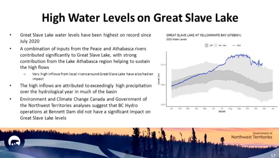 https://i.cbc.ca/1.5827804.1607040728!/fileImage/httpImage/image.jpg_gen/derivatives/original_1180/great-slave-lake-water-levels.jpg