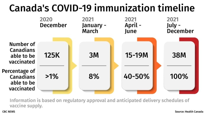 Which essential workers should get COVID-19 vaccine priority? Teachers want a place in line