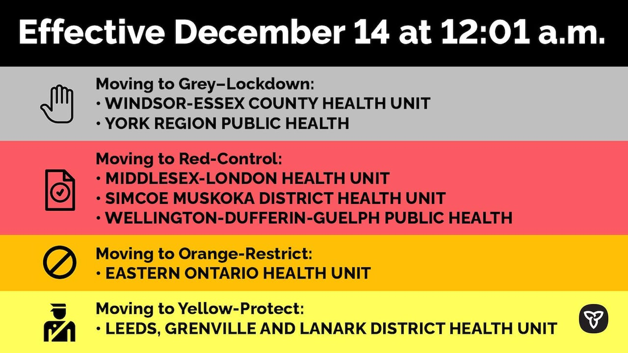 York Region And Windsor Essex Moving Into Lockdown Covid 19 Vaccinations Beginning In Ontario Tuesday Cbc News