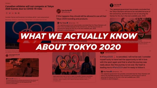 What we actually know about the 2020 Tokyo Olympics, 6 months out