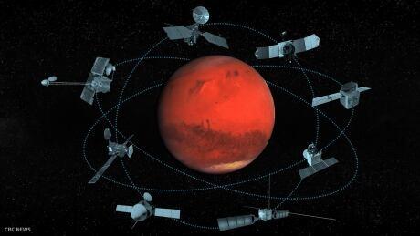 Mars GFX