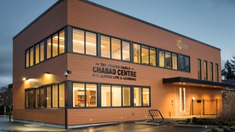 Chabad of Vancouver Island