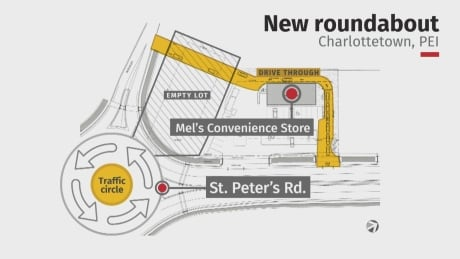 New Roundabout at St Peter's Road, Charlottetown