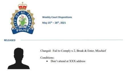 St Thomas police court disposition