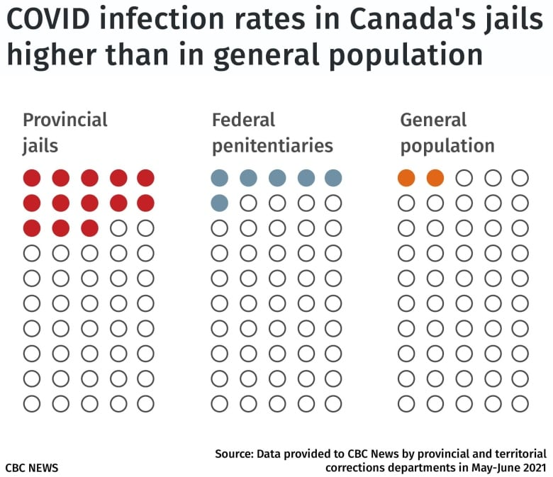 COVID-19 has delayed criminal trials across Canada. Is the justice system doing enough to avoid it?
