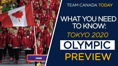 Tokyo 2020 Olympic preview