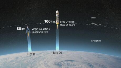 Space race02