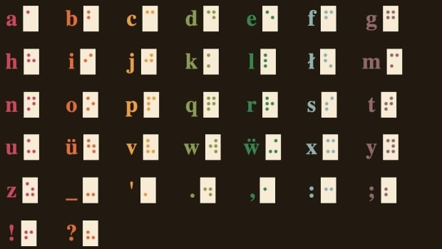 American linguist develops braille alphabet for traditional dialect of the Ts'msyen people