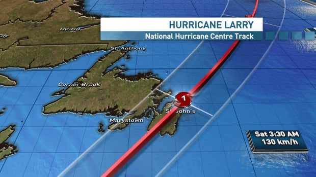 Hurricane Larry will hit N.L. hard and fast, with Friday night expected to see the worst