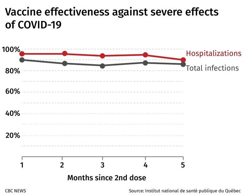 vaccine effectiveness graphic